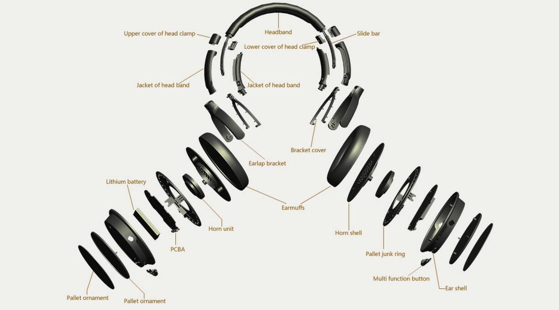 Ausdom M05 Headphone Parts