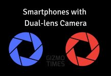 Smartphones with dual-lens camera