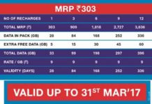 Jio 303 Yearly 3636 Offer