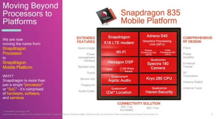Qualcomm Platform