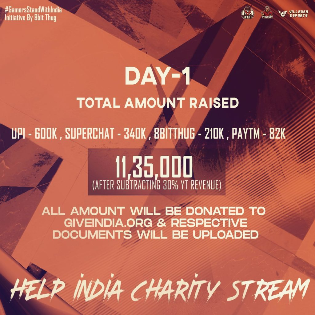 Gamers charity stream collection day 1